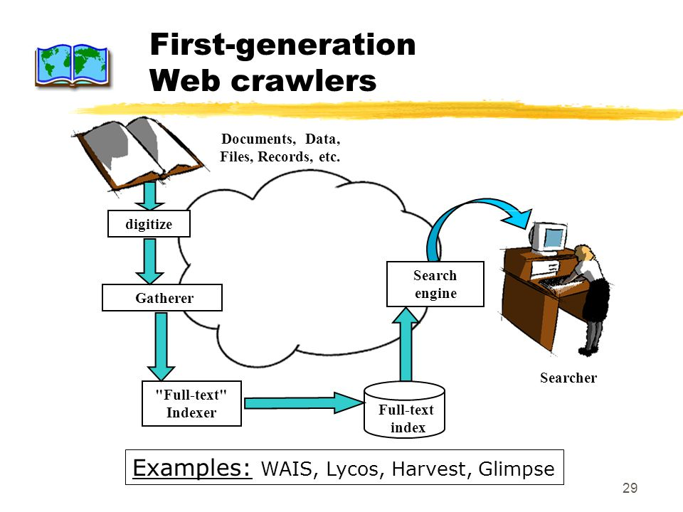 29 First-generation Web crawlers Full-text index