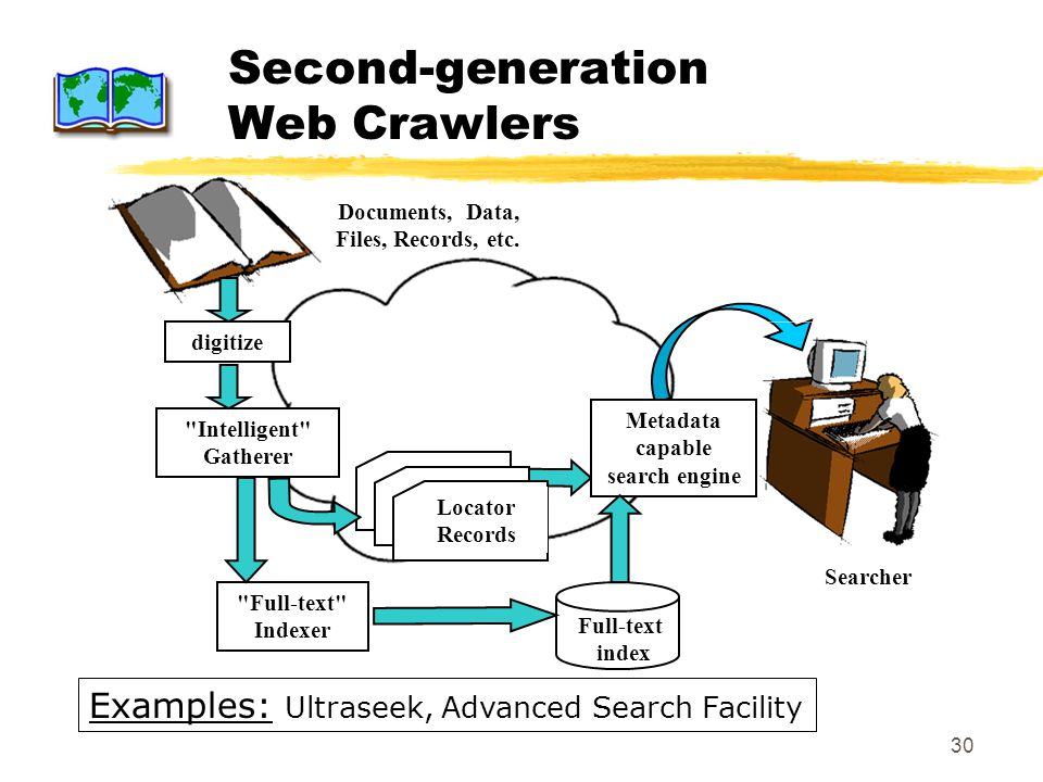 30 Second-generation Web Crawlers Full-text index Full-text Indexer Metadata capable search engine Documents, Data, Files, Records, etc.