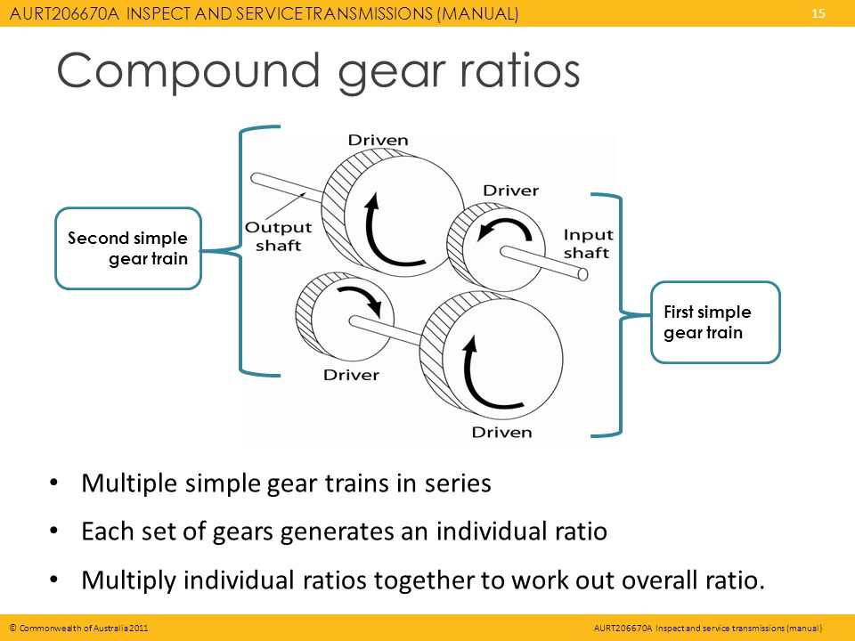 AURT206670A INSPECT AND SERVICE TRANSMISSIONS (MANUAL) 15 © Commonwealth of Australia 2011AURT206670A Inspect and service transmissions (manual) Compound gear ratios Multiple simple gear trains in series Each set of gears generates an individual ratio Multiply individual ratios together to work out overall ratio.