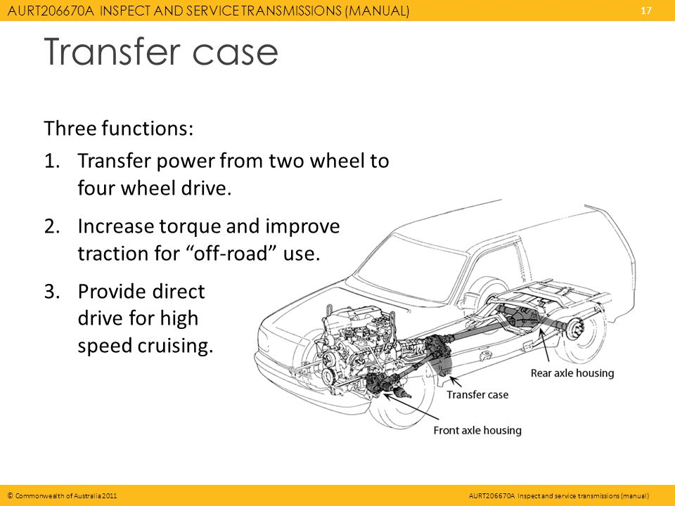 AURT206670A INSPECT AND SERVICE TRANSMISSIONS (MANUAL) 17 © Commonwealth of Australia 2011AURT206670A Inspect and service transmissions (manual) Transfer case Three functions: 1.Transfer power from two wheel to four wheel drive.
