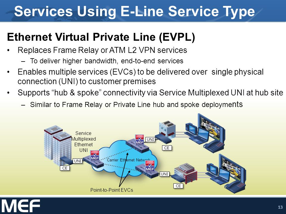 13 Services Using E-Line Service Type Ethernet Virtual Private Line (EVPL) Replaces Frame Relay or ATM L2 VPN services –To deliver higher bandwidth, e