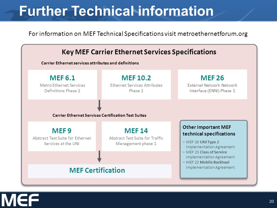 20 Further Technical information MEF 9 Abstract Test Suite for Ethernet Services at the UNI MEF 6.1 Metro Ethernet Services Definitions Phase 2 MEF 10