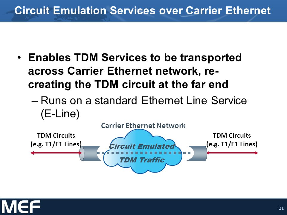 22 Carrier Ethernet Architecture for Cable Operators HeadendHub EQAM CMTS Optical Metro Ring Network Video Server D2A Ad Insertion E-LAN E-Line Business Services over Fiber (GigE) Voice gateway Voice/Video Telephony Digital TV, VOD, Interactive TV, Gaming Managed Business Applications Internet Access Analog TV Feeds A2D Hub UNI CE E-NNI Another MSO or carrier Network EoDOCSIS (future) EoT1/DS3 PON Greenfield Residential & Business Services EoSONET /SDH CE UNI WDM UNI Home Run Fiber EoCoax EoHFC Switched Fiber Business Park Business Services Node E-Line E-LAN CE UNI CE Wireless Plant Extension Leased T1/DS3 CE UNI