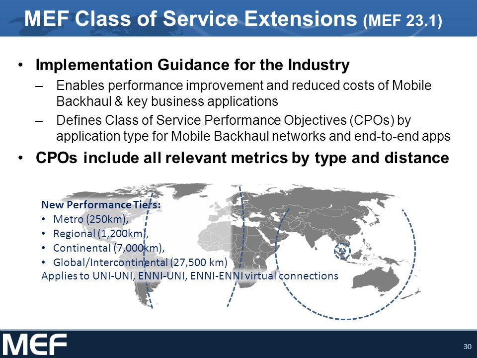 31 MEF Class of Service Extensions Implementation and Measurement –Extends existing Bandwidth Profile and Traffic management –Quantifies Delay, Delay Variation, Frame Loss Ratio, availability etc.