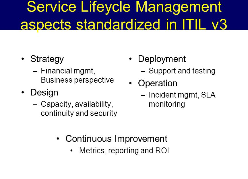 Service Lifeycle Management aspects standardized in ITIL v3 Strategy –Financial mgmt, Business perspective Design –Capacity, availability, continuity