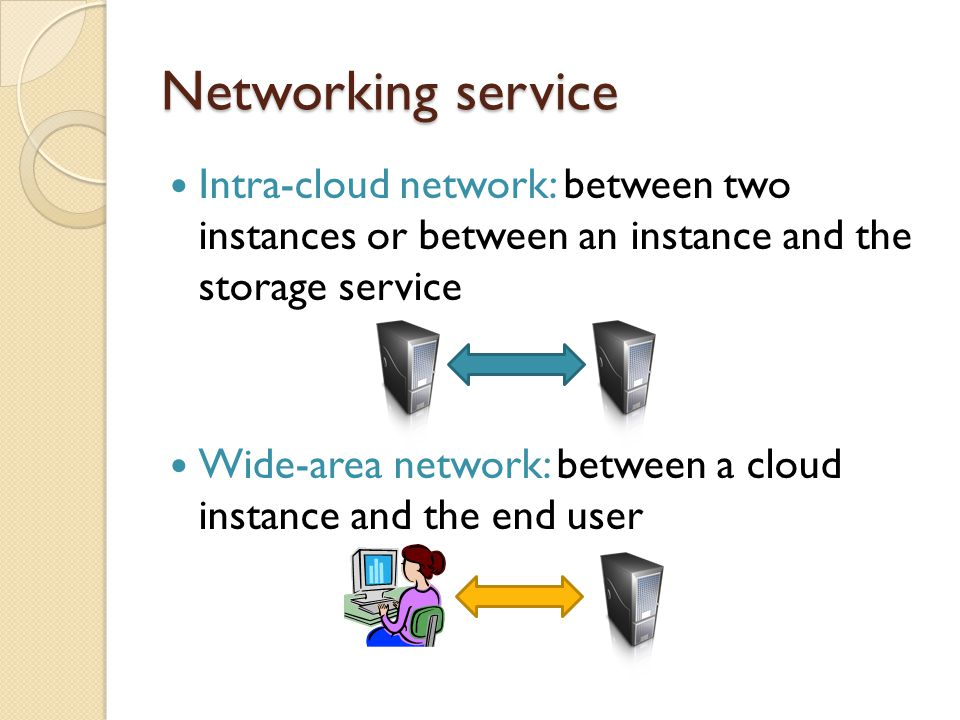 Networking service Intra-cloud network: between two instances or between an instance and the storage service Wide-area network: between a cloud instance and the end user