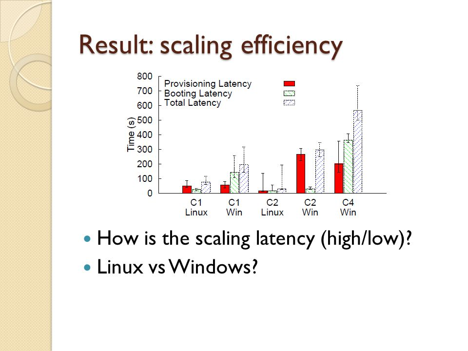 Result: scaling efficiency How is the scaling latency (high/low) Linux vs Windows