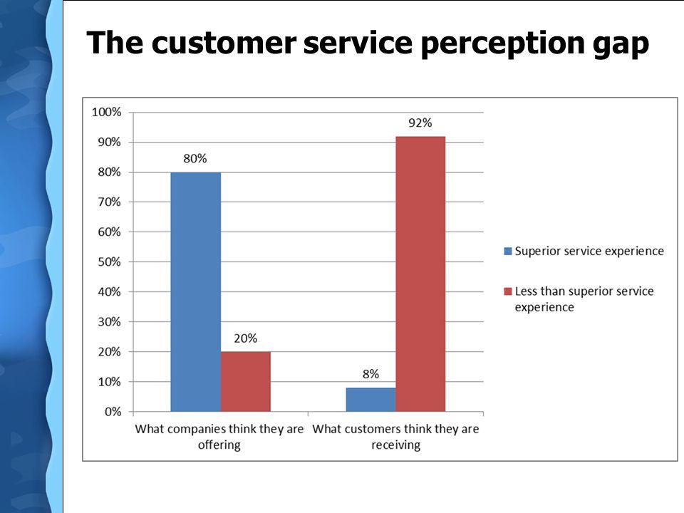 The customer service perception gap