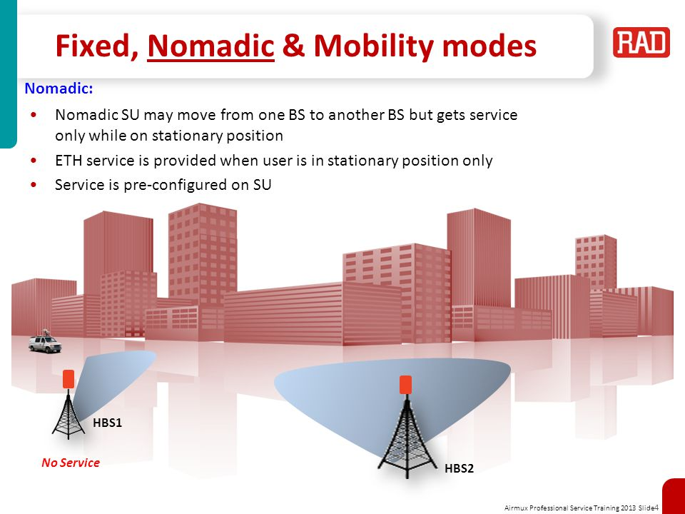 Airmux Professional Service Training 2013 Slide 4 Fixed, Nomadic & Mobility modes HBS1 HBS2 No Service Nomadic: Nomadic SU may move from one BS to ano