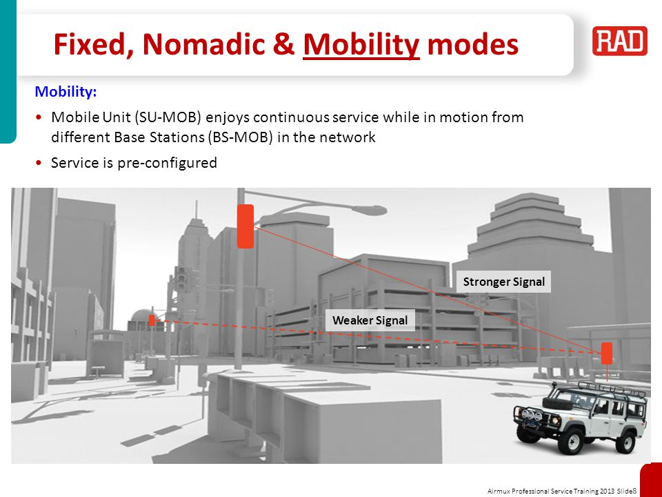Airmux Professional Service Training 2013 Slide 8 Fixed, Nomadic & Mobility modes Mobility: Mobile Unit (SU-MOB) enjoys continuous service while in mo