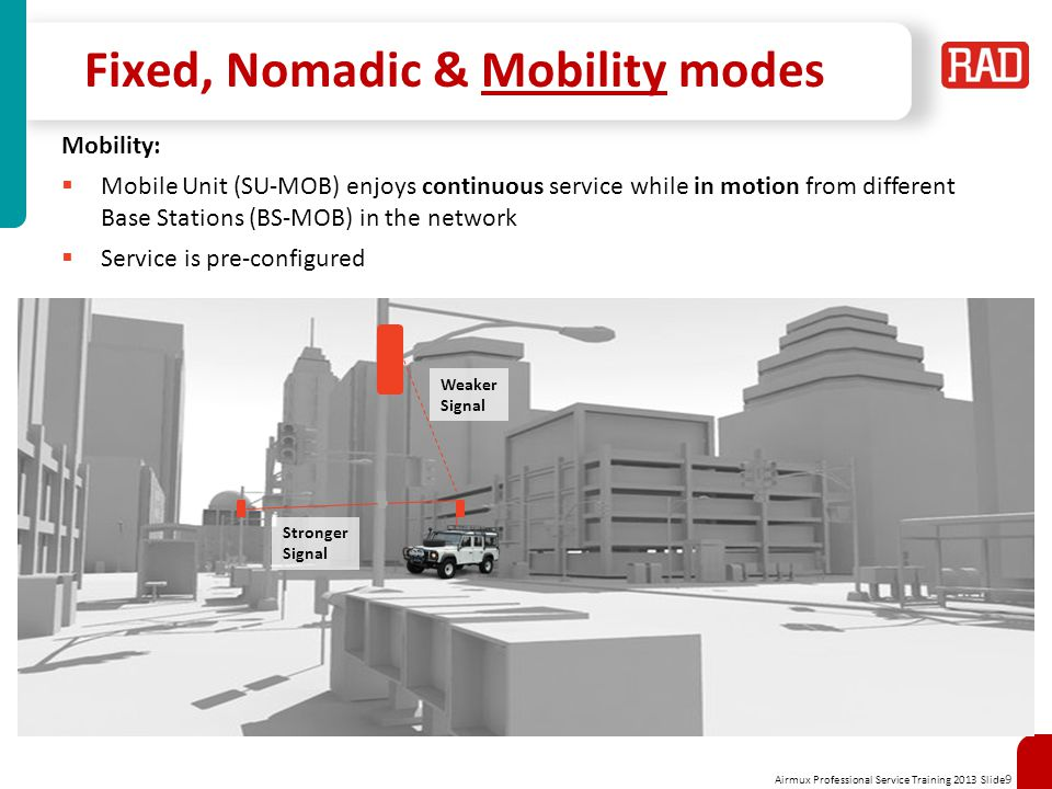 Airmux Professional Service Training 2013 Slide 9 Fixed, Nomadic & Mobility modes Mobility: Mobile Unit (SU-MOB) enjoys continuous service while in mo