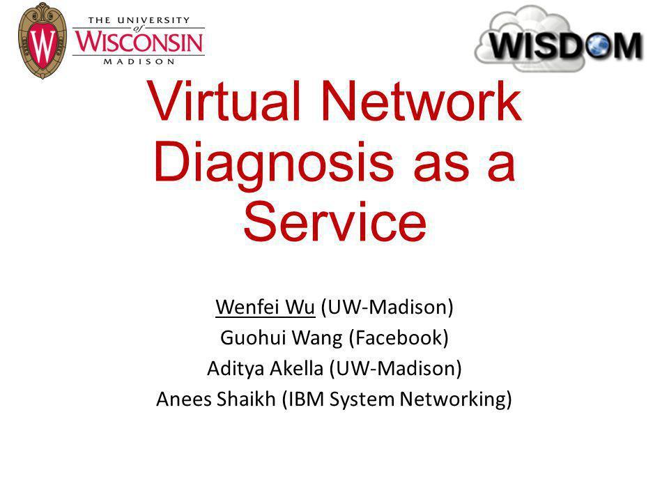 Virtual Network Diagnosis as a Service Wenfei Wu (UW-Madison) Guohui Wang (Facebook) Aditya Akella (UW-Madison) Anees Shaikh (IBM System Networking)