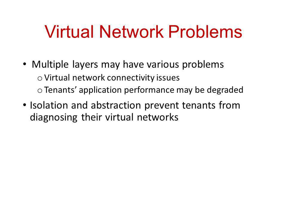 Virtual Network Problems Multiple layers may have various problems o Virtual network connectivity issues o Tenants application performance may be degraded Isolation and abstraction prevent tenants from diagnosing their virtual networks