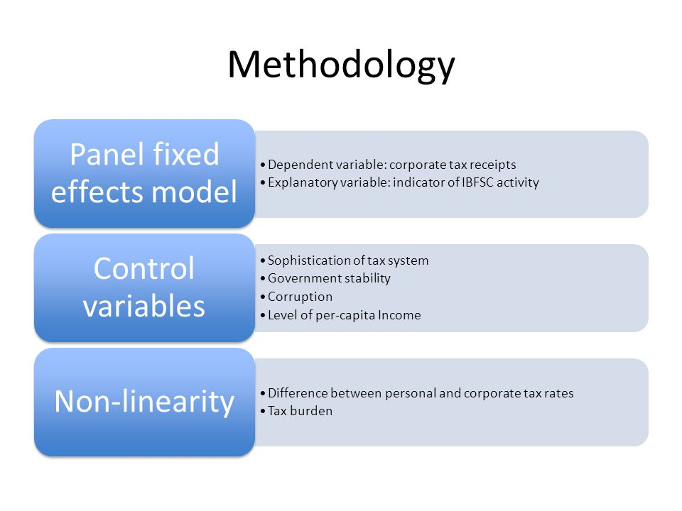 Methodology Dependent variable: corporate tax receipts Explanatory variable: indicator of IBFSC activity Panel fixed effects model Sophistication of tax system Government stability Corruption Level of per-capita Income Control variables Difference between personal and corporate tax rates Tax burden Non-linearity