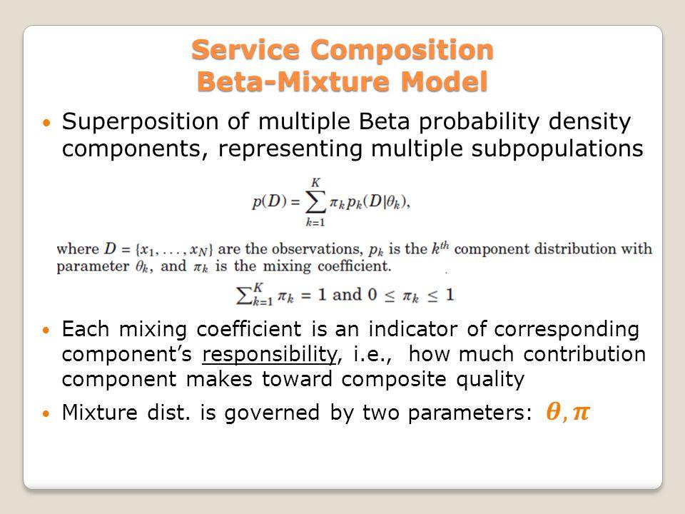 Service Composition Beta-Mixture Model
