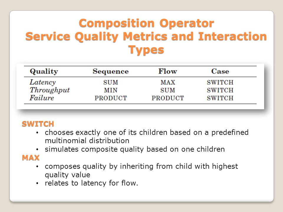 Composition Operator Service Quality Metrics and Interaction Types SWITCH chooses exactly one of its children based on a predefined multinomial distribution simulates composite quality based on one childrenMAX composes quality by inheriting from child with highest quality value relates to latency for flow.
