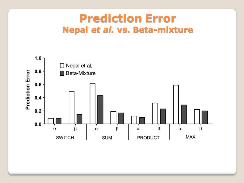 Prediction Error Nepal et al. vs. Beta-mixture