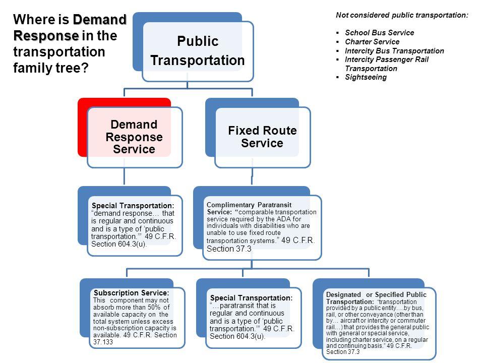 Demand Response Service v.Charter Service Compared in March 4, 2009 Federal Register (Vol.