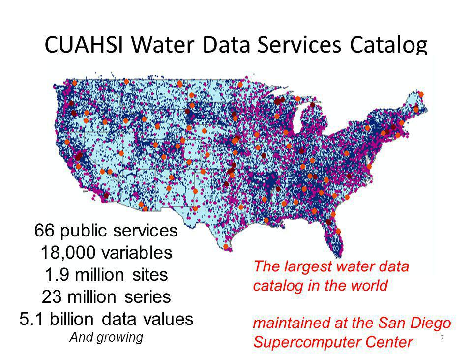 CUAHSI Water Data Services Catalog 7 66 public services 18,000 variables 1.9 million sites 23 million series 5.1 billion data values And growing The largest water data catalog in the world maintained at the San Diego Supercomputer Center