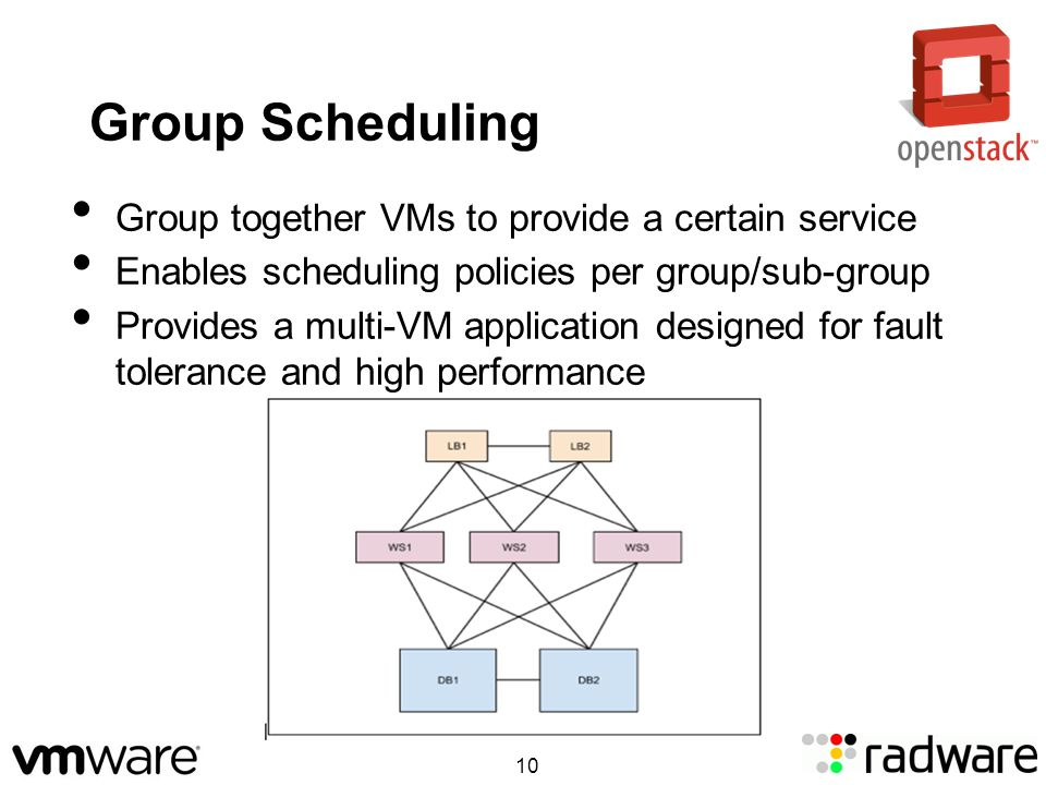 Group Scheduling Group together VMs to provide a certain service Enables scheduling policies per group/sub-group Provides a multi-VM application designed for fault tolerance and high performance 10
