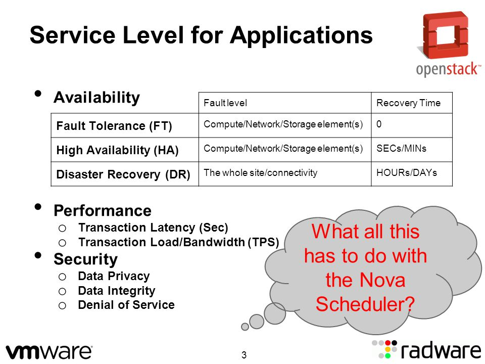 Service Level for Applications Availability Performance o Transaction Latency (Sec) o Transaction Load/Bandwidth (TPS) Security o Data Privacy o Data Integrity o Denial of Service Fault levelRecovery Time Fault Tolerance (FT) Compute/Network/Storage element(s)0 High Availability (HA) Compute/Network/Storage element(s)SECs/MINs Disaster Recovery (DR) The whole site/connectivityHOURs/DAYs What all this has to do with the Nova Scheduler.