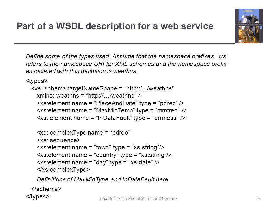 Part of a WSDL description for a web service Define some of the types used. Assume that the namespace prefixes ws refers to the namespace URI for XML