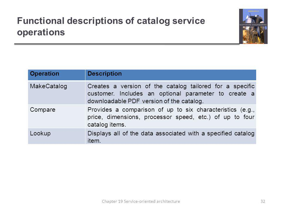 Functional descriptions of catalog service operations OperationDescription MakeCatalogCreates a version of the catalog tailored for a specific custome