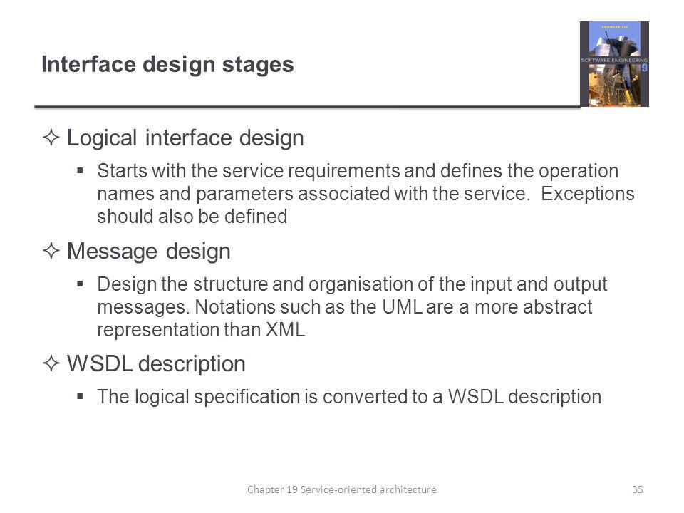 Interface design stages Logical interface design Starts with the service requirements and defines the operation names and parameters associated with t