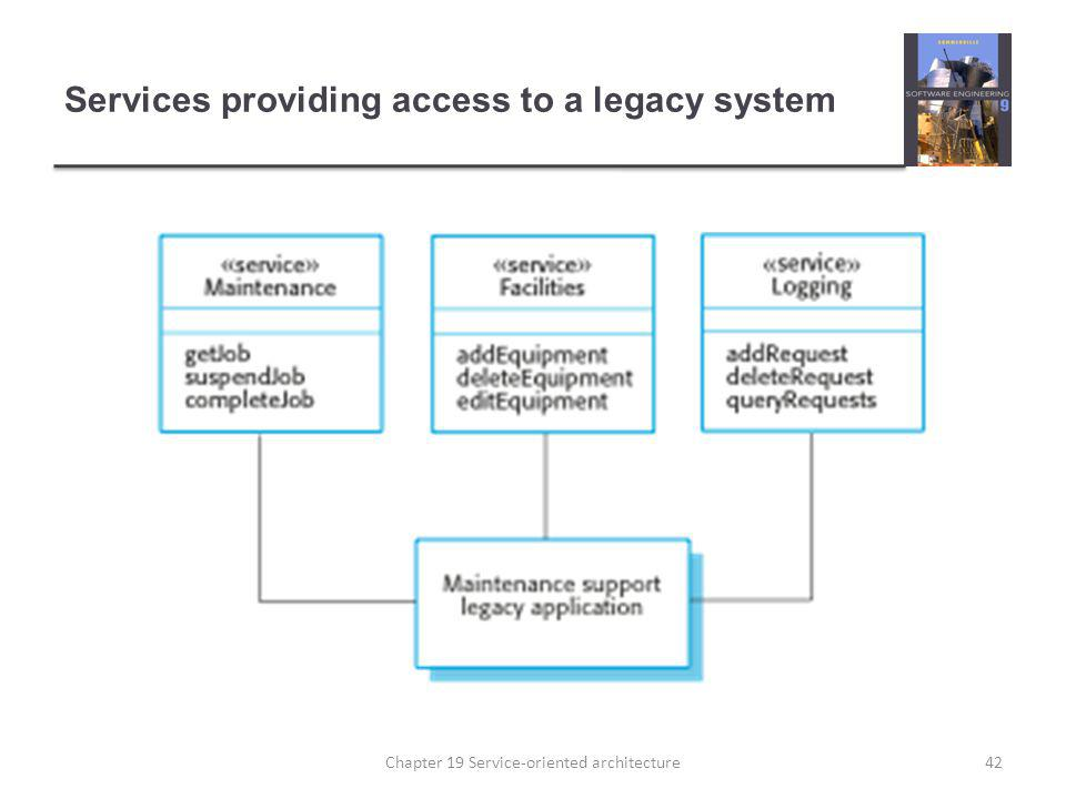 Services providing access to a legacy system 42Chapter 19 Service-oriented architecture