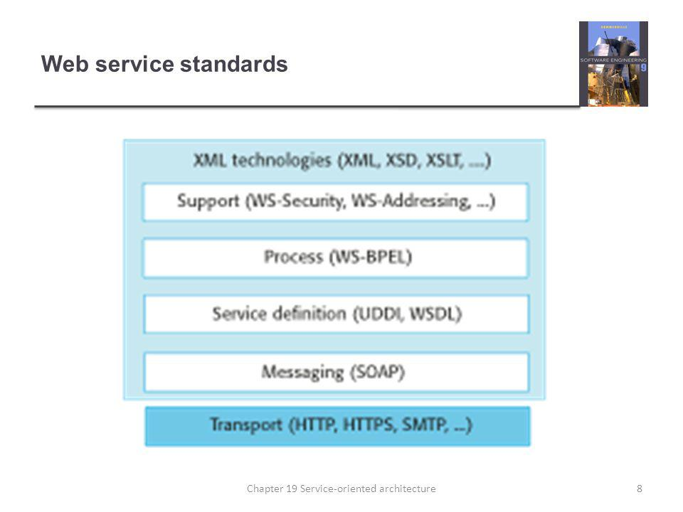 Web service standards 8Chapter 19 Service-oriented architecture