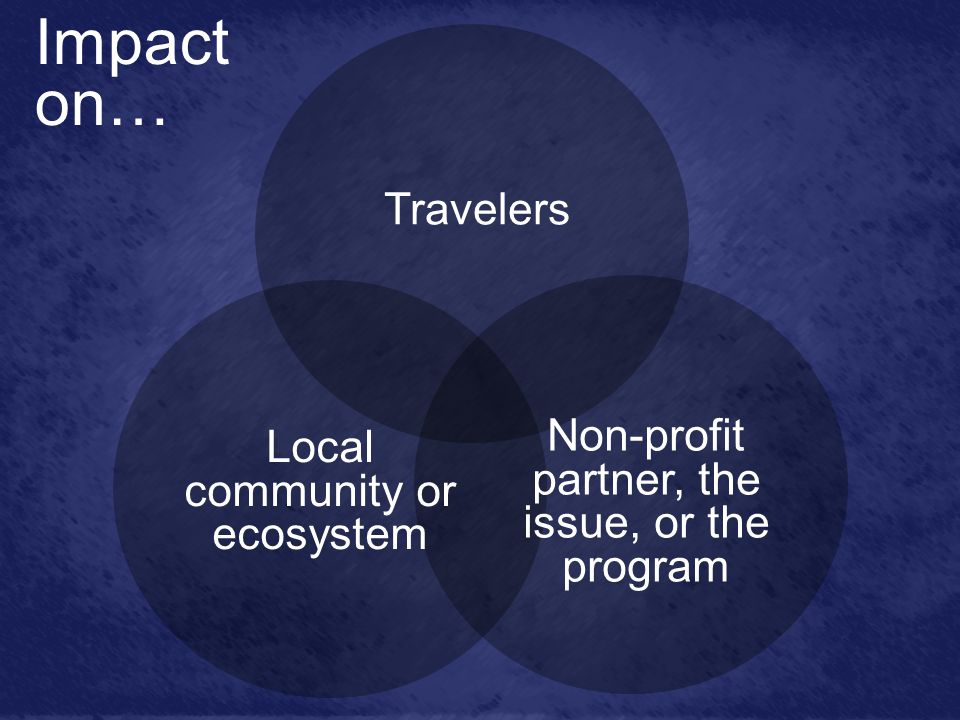 Impact on… Travelers Non-profit partner, the issue, or the program Local community or ecosystem