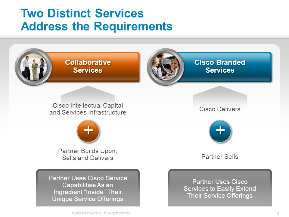 © 2010 Cisco Systems, Inc. All rights reserved. 4 Two Distinct Services Address the Requirements Partner Builds Upon, Sells and Delivers Partner Sells