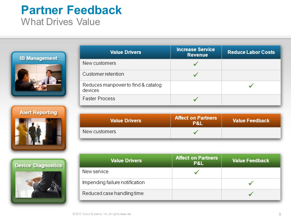 © 2010 Cisco Systems, Inc. All rights reserved. 9 Partner Feedback What Drives Value IB Management Alert Reporting Device Diagnostics