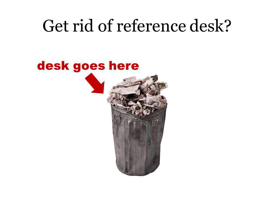 Get rid of reference desk desk goes here