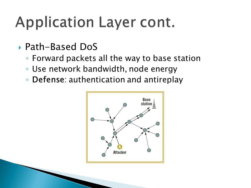 Path-Based DoS Forward packets all the way to base station Use network bandwidth, node energy Defense: authentication and antireplay