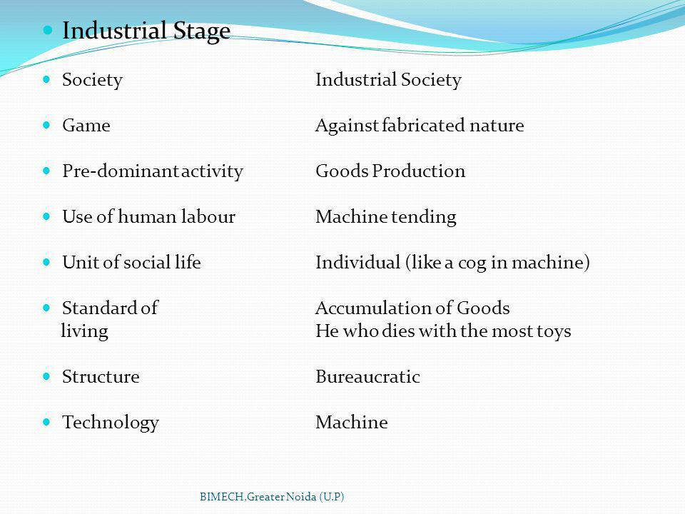 Industrial Stage Society Industrial Society GameAgainst fabricated nature Pre-dominant activityGoods Production Use of human labourMachine tending Unit of social lifeIndividual (like a cog in machine) Standard of Accumulation of Goods livingHe who dies with the most toys StructureBureaucratic TechnologyMachine BIMECH,Greater Noida (U.P)