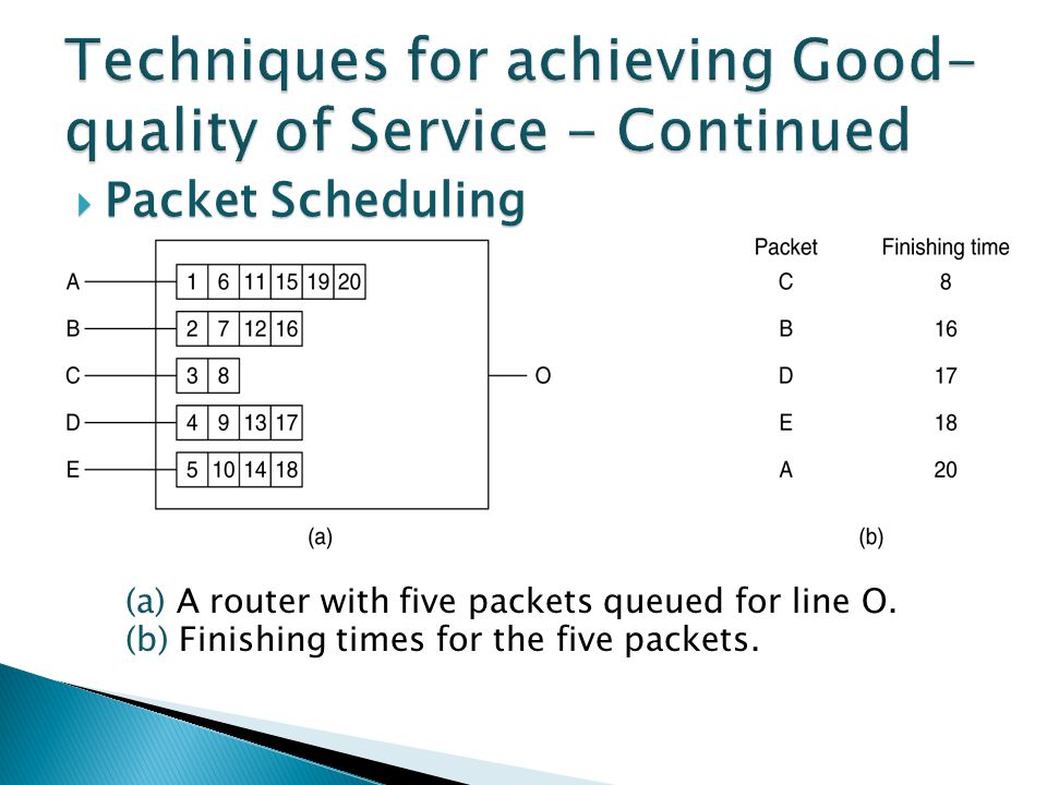 Packet Scheduling Packet Scheduling (a) A router with five packets queued for line O.