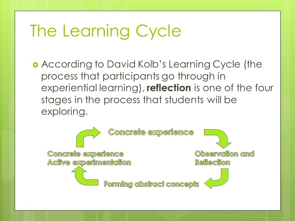 The Learning Cycle According to David Kolbs Learning Cycle (the process that participants go through in experiential learning), reflection is one of t