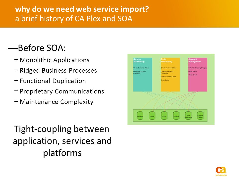 why do we need web service import? a brief history of CA Plex and SOA Before SOA: Monolithic Applications Ridged Business Processes Functional Duplica