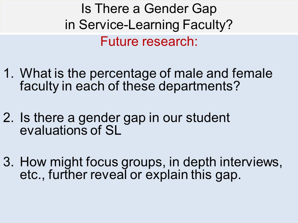Is There a Gender Gap in Service-Learning Faculty.