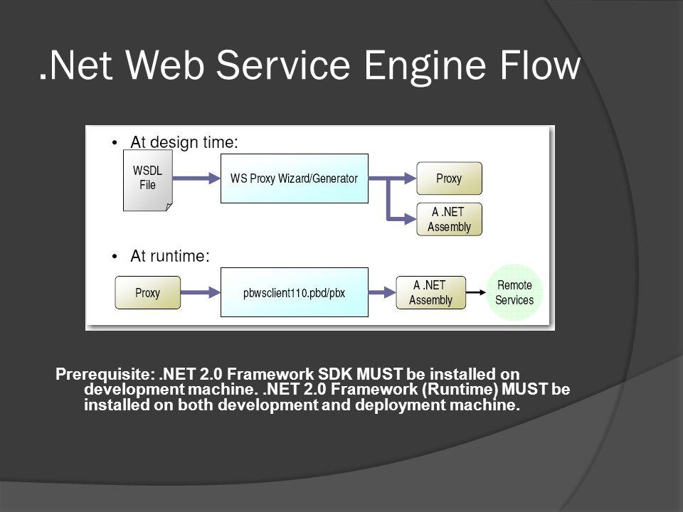 .Net Web Service Engine Flow Prerequisite:.NET 2.0 Framework SDK MUST be installed on development machine..NET 2.0 Framework (Runtime) MUST be install