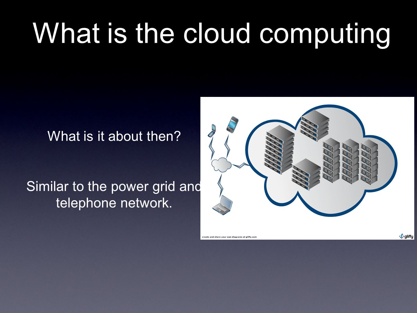 What is the cloud computing What is it about then Similar to the power grid and telephone network.