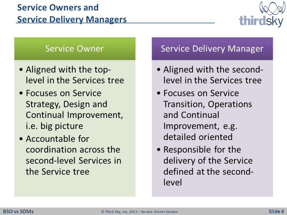 Relationship between Roles BSO vs SDMsSlide 7 © Third Sky, Inc.