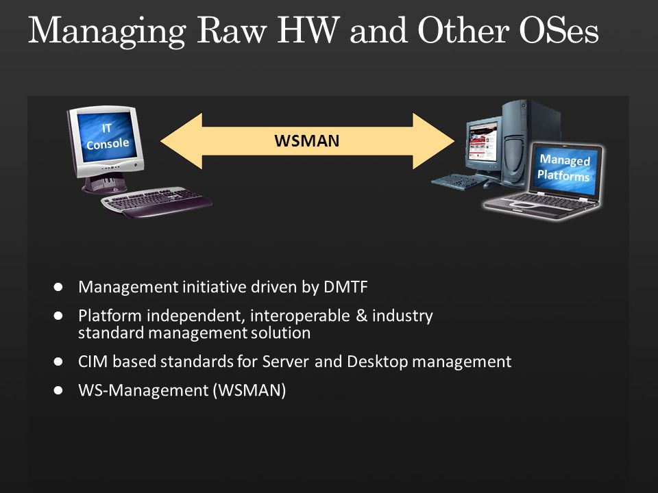 IT Console Managed Platforms WSMAN