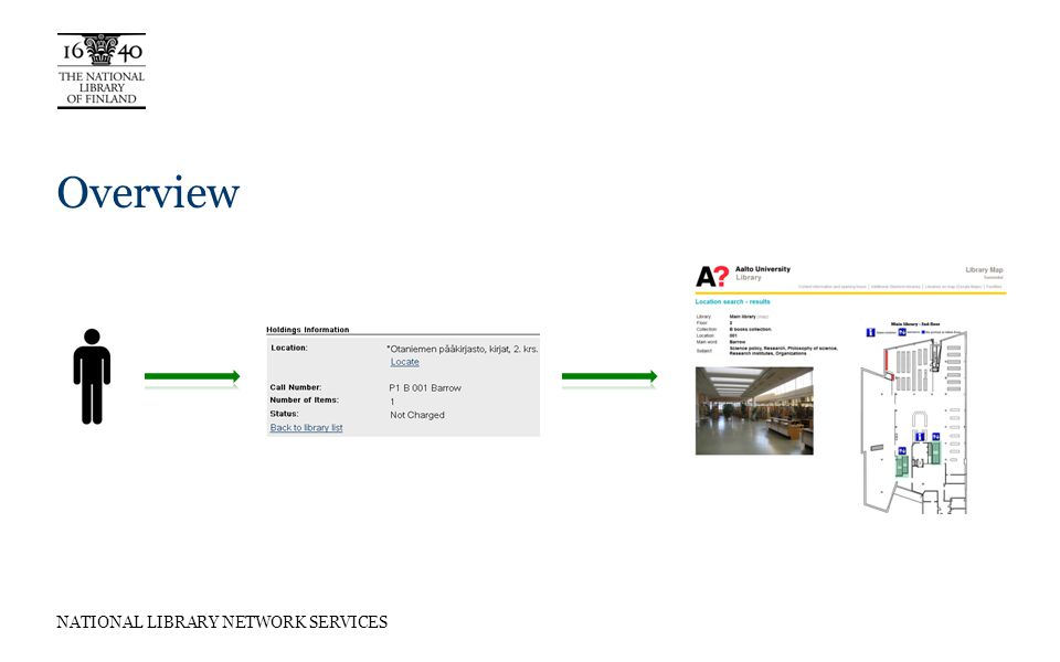 NATIONAL LIBRARY NETWORK SERVICES Overview