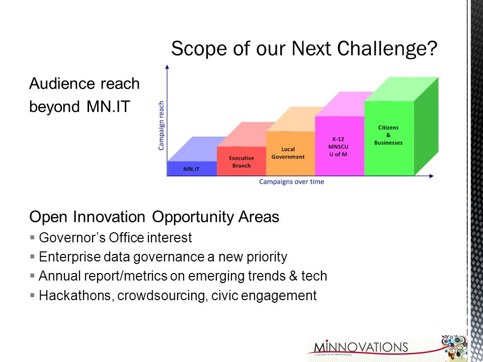 Audience reach beyond MN.IT Open Innovation Opportunity Areas Governors Office interest Enterprise data governance a new priority Annual report/metric