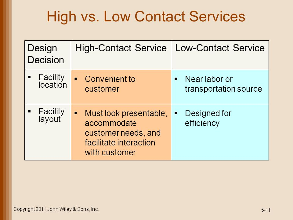 5-11 High vs. Low Contact Services Facility location Convenient to customer Design Decision High-Contact ServiceLow-Contact Service Near labor or tran