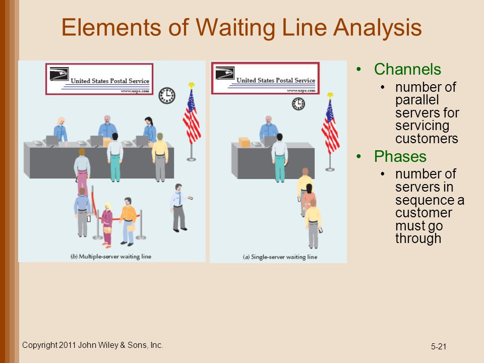 5-21 Elements of Waiting Line Analysis Channels number of parallel servers for servicing customers Phases number of servers in sequence a customer mus