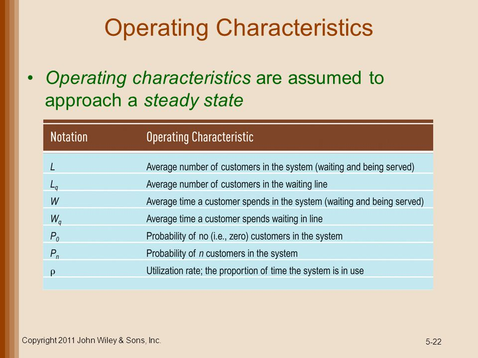 5-22 Operating Characteristics Operating characteristics are assumed to approach a steady state Copyright 2011 John Wiley & Sons, Inc.
