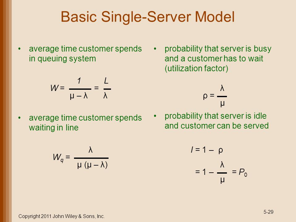 5-29 Basic Single-Server Model average time customer spends in queuing system average time customer spends waiting in line probability that server is